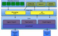 atlas2.1集成CDH6.2进行元数据管理